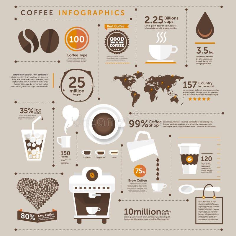 Caffè delle icone illustrazione vettoriale