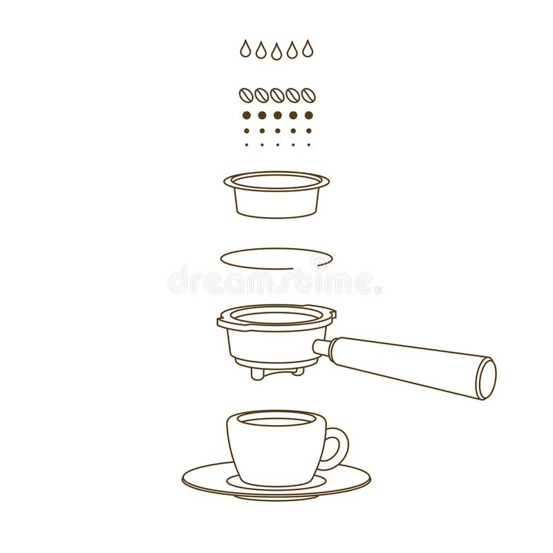Caffè espresso che fa schema, illustrazione di vettore illustrazione vettoriale