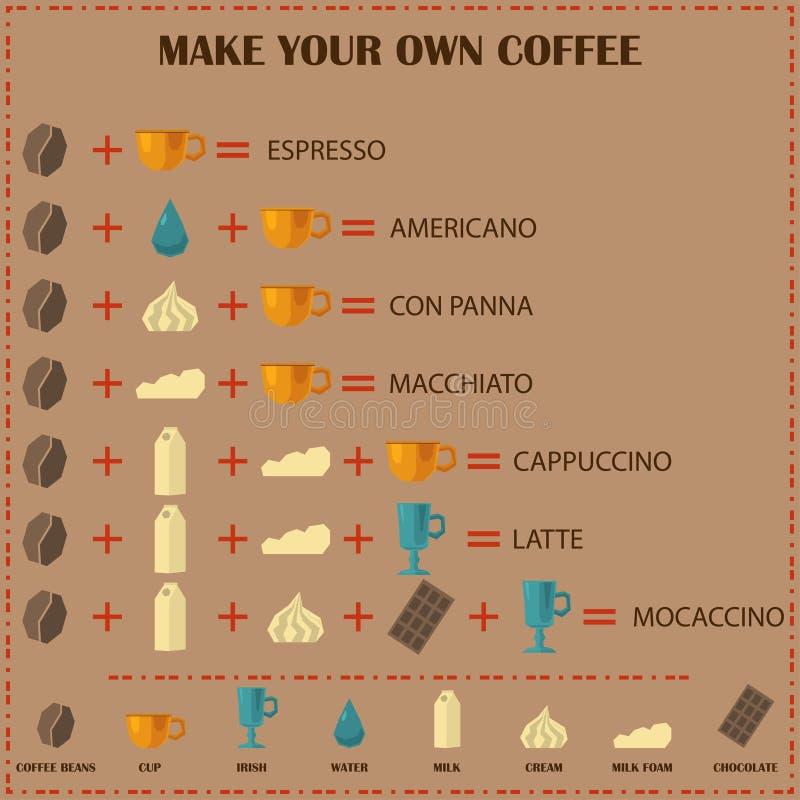 Caffè infographic royalty illustrazione gratis