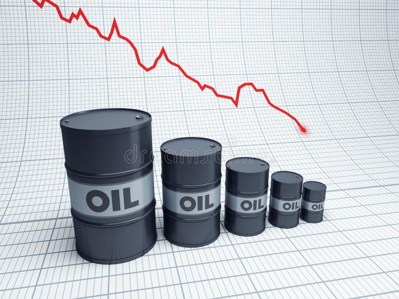 Cai para baixo o tambor de petróleo ilustração royalty free