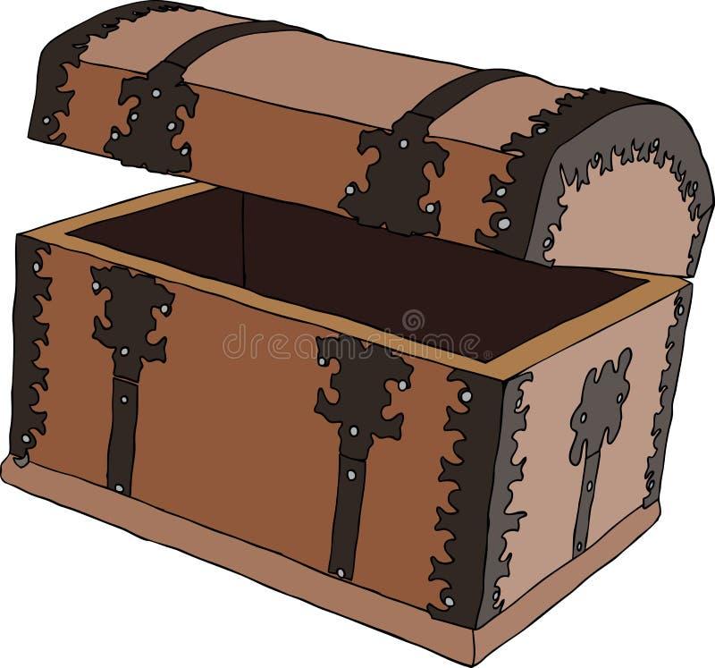 Caixa de tesouro vazia ilustração royalty free