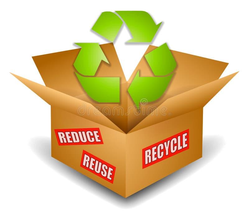 Caixa de transporte que recicl o símbolo ilustração stock