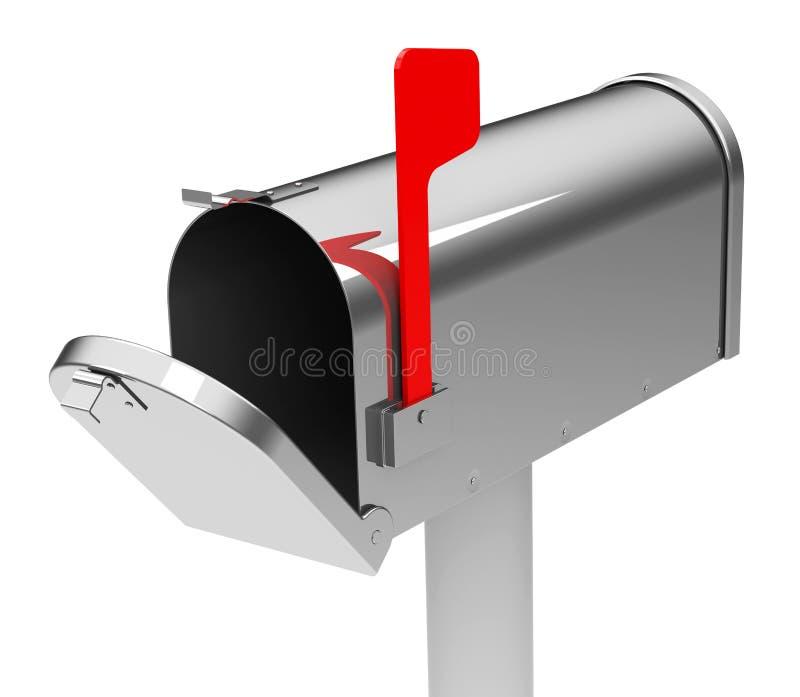 A caixa postal ilustração do vetor