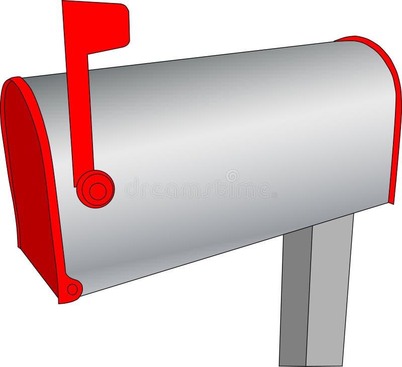Caixa postal ilustração royalty free