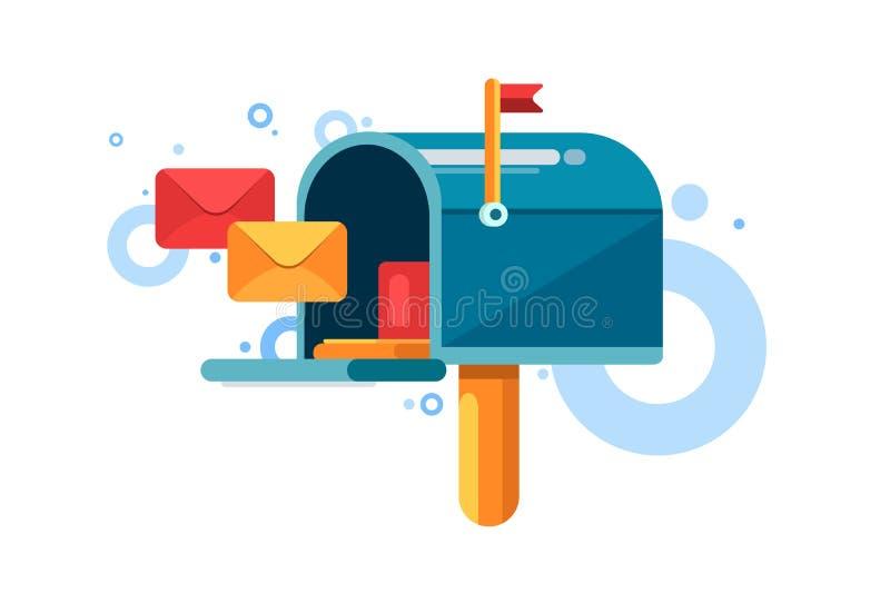 Caixa postal azul com bandeira vermelha e letras para dentro ilustração do vetor