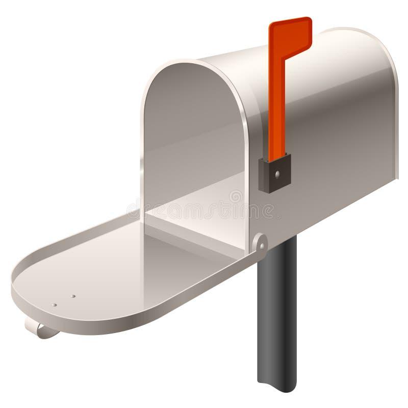 Caixa postal do vetor ilustração stock