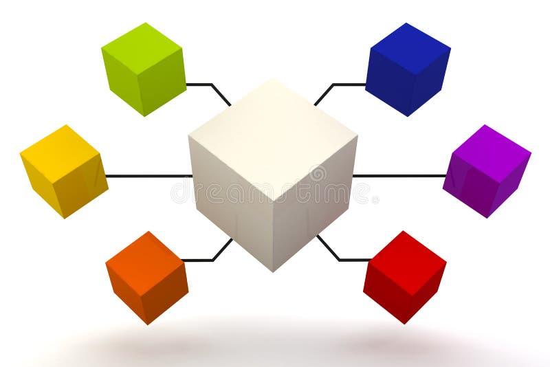 Caja blanca y colorida E de la organización ilustración del vector