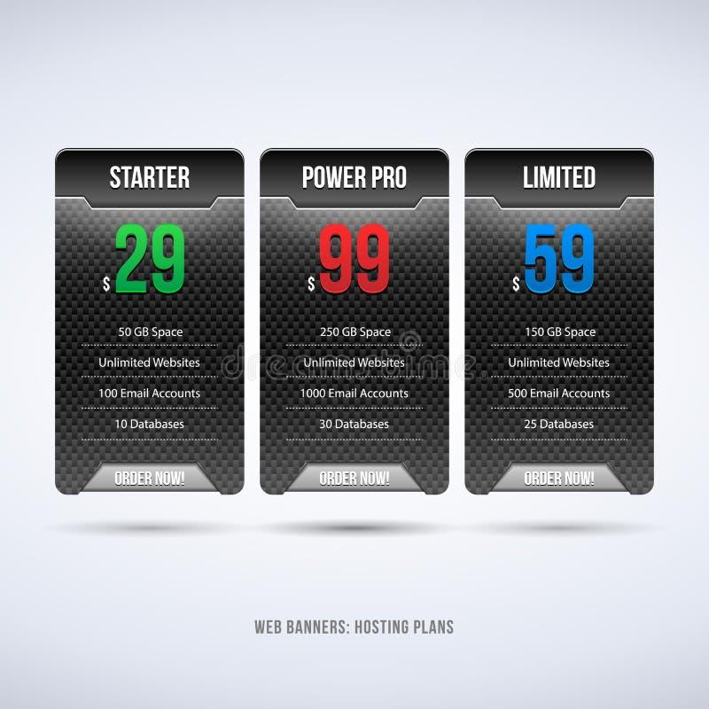 Cajas perfectas del web que reciben los planes para su carbono del diseño del sitio web: Bandera, orden, botón, caja, lista, bala stock de ilustración