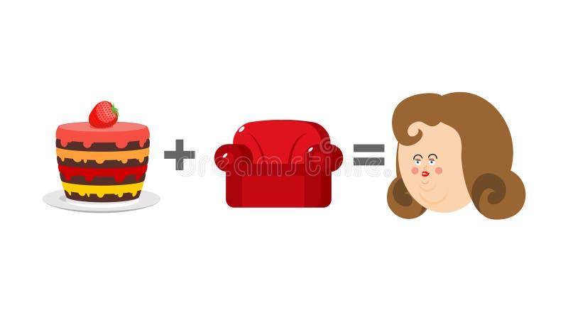 Cake plus sofa is equal to obesity. Mathematics of adiposity. Formula fat.  royalty free illustration