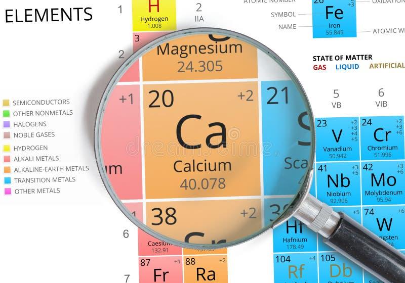 Calcium symbol ca element of the periodic table zoomed stock element of the periodic table zoomed stock illustration illustration urtaz Image collections
