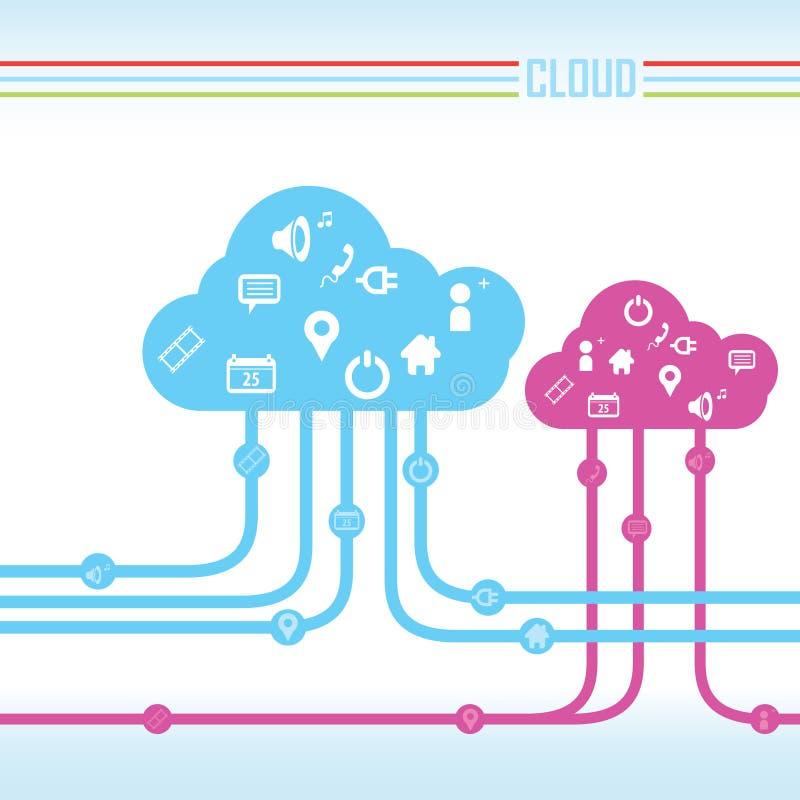 Calcul de nuage illustration stock
