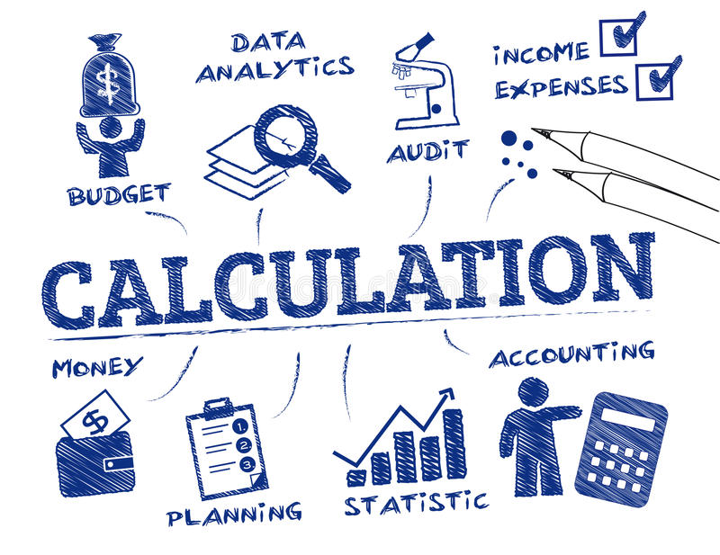 Calculation concept concept doodle. Calculation concept. Chart with keywords and icons royalty free illustration