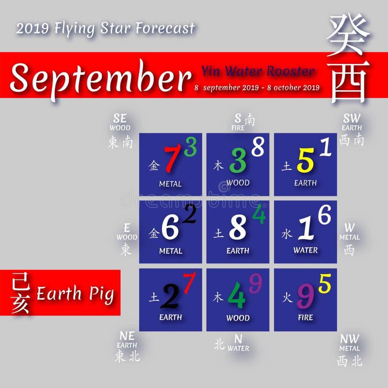 Calendário 2019 do shui de Feng em meses ilustração stock
