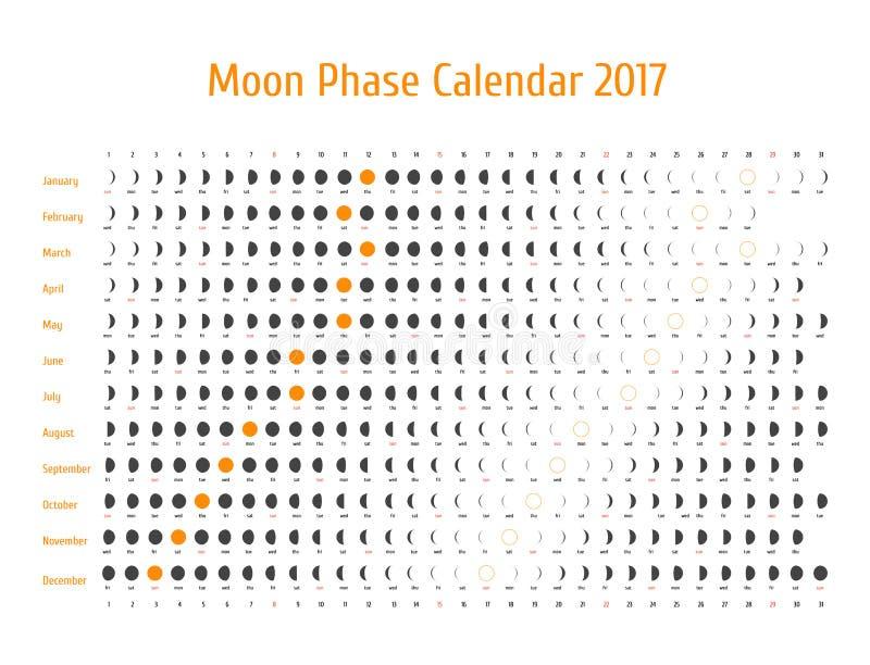 Calendario astrológico del vector para 2017 Esté en la luna el calendario de la fase para gris oscuro en un fondo blanco libre illustration