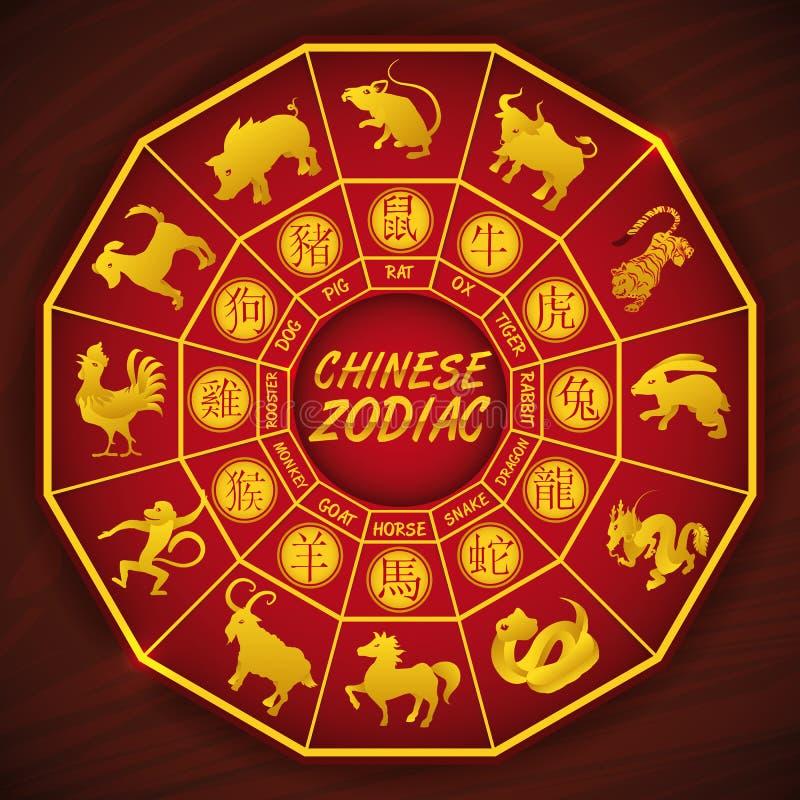 Calendario cinese con tutte le siluette degli animali dello zodiaco, illustrazione di vettore illustrazione di stock