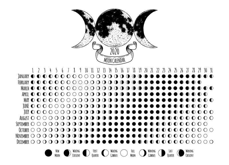 Calendrier de lune, 2020 ans, phases lunaires, cycles Conception illustrée avec le symbole triple de déesse : Jeune fille, mère e illustration libre de droits