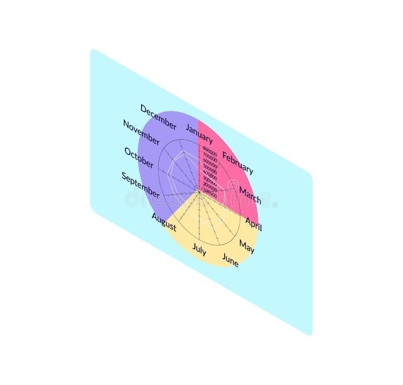 Calendrier rond avec douze mois, vecteur diagonal illustration libre de droits