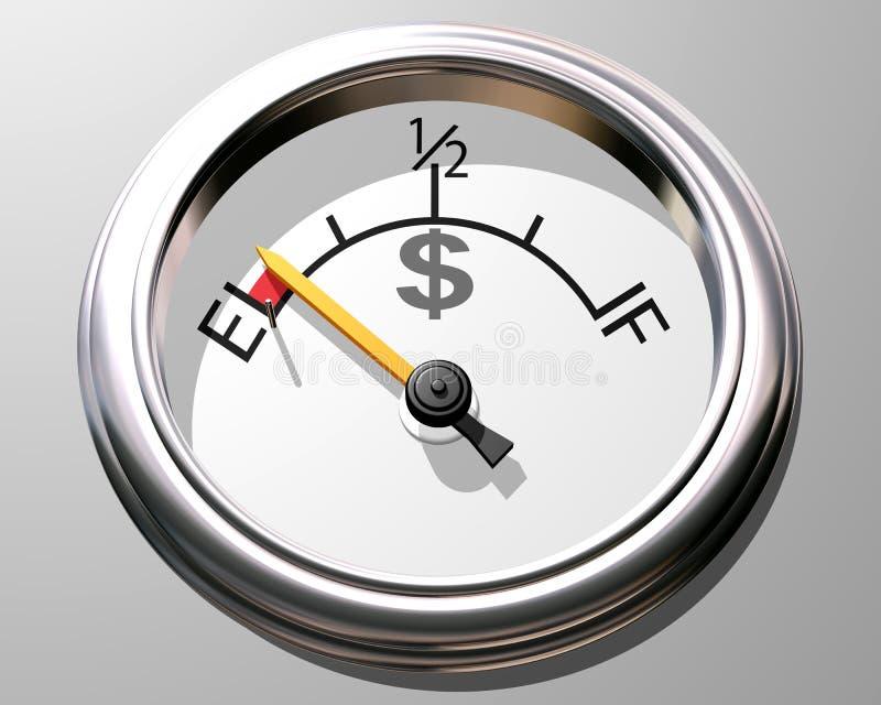 Calibrador del dólar ilustración del vector