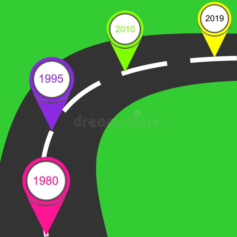 Calibre avec l'indicateur de 4 bornes sur une ligne incurvée de route illustration stock