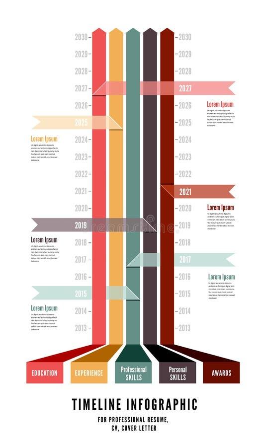 Calibre d'élément de Web de chronologie illustration stock