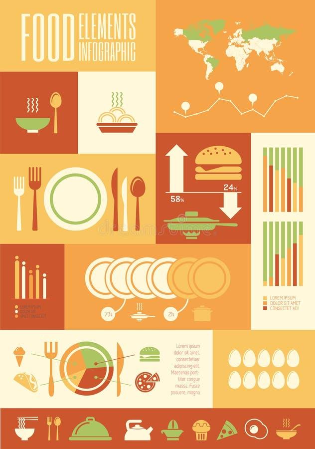 Calibre d'Infographic de nourriture. illustration libre de droits