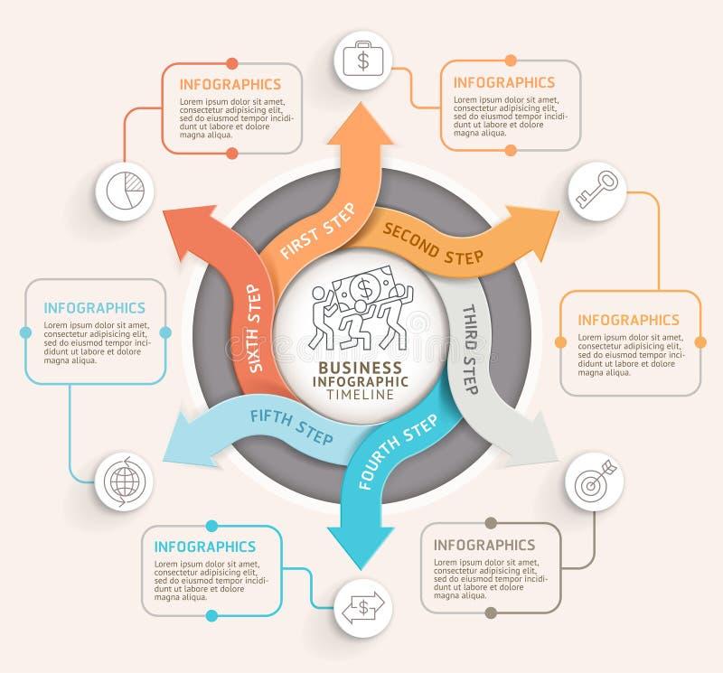 Calibre d'infographics de cercle de flèche de 6 étapes Illustration de vecteur illustration de vecteur