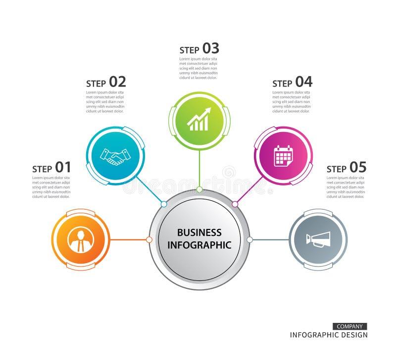 Calibre d'options de nombre d'infographics de cercle du résumé 5 Fond d'illustration de vecteur Peut être employé pour la disposi illustration stock