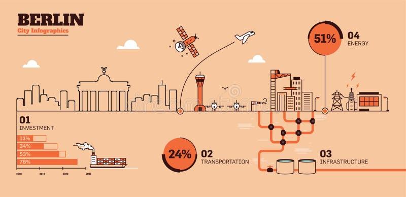 Calibre de Berlin City Flat Design Infographic illustration de vecteur