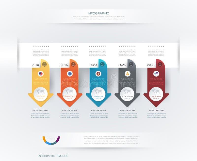 Calibre de conception de chronologie d'infographics de vecteur avec des options d'étapes de label et de graphique 5 du papier 3D illustration de vecteur