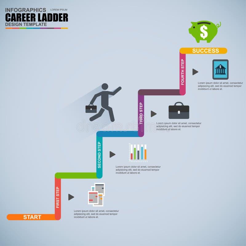 Calibre de conception de vecteur d'échelle de carrière d'affaires d'Infographics illustration libre de droits