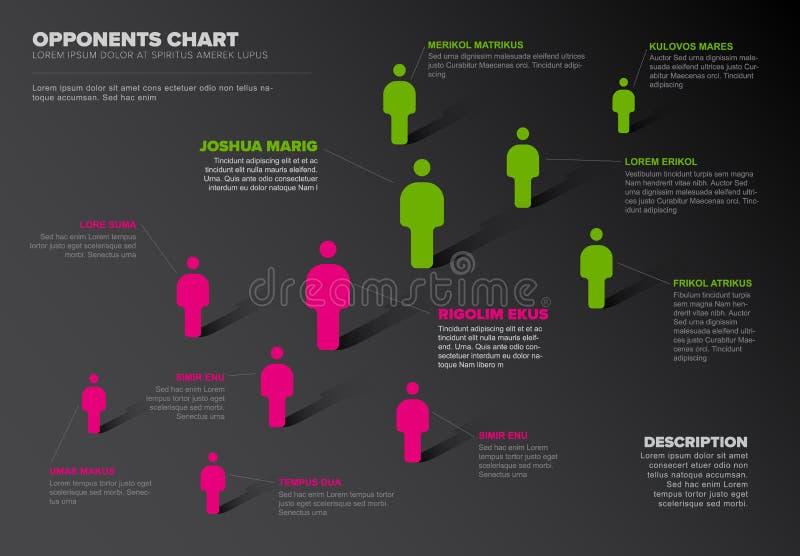Calibre de diagramme de schéma d'adversaires illustration libre de droits