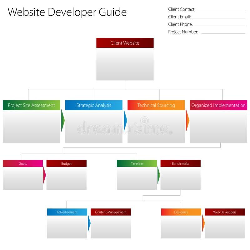 Calibre de guide de promoteur de site Web illustration de vecteur