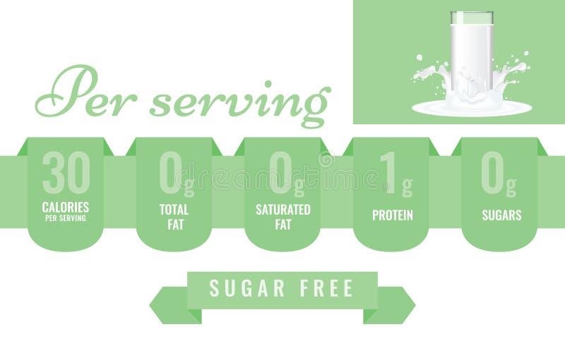 Calibre de label de l'information de faits de nutrition pour le régime alimentaire quotidien Illustration de vecteur illustration libre de droits