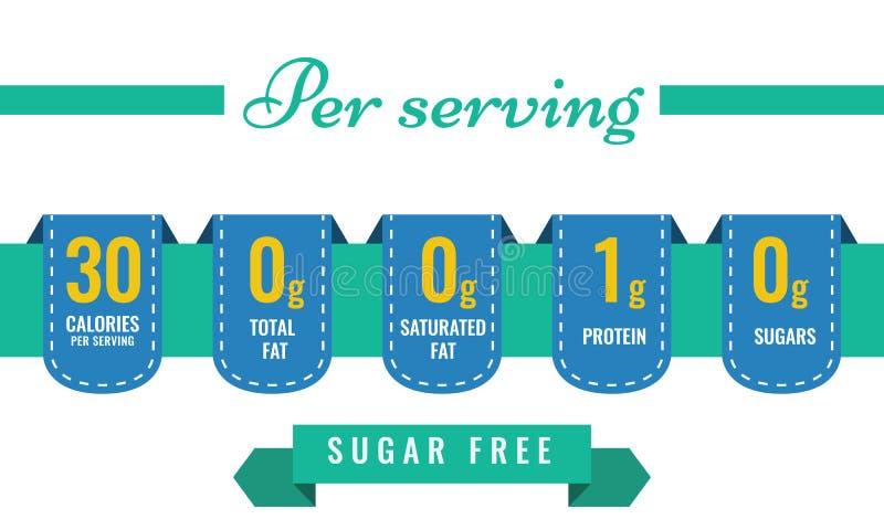 Calibre de label de l'information de faits de nutrition pour le régime alimentaire quotidien Illustration de vecteur illustration de vecteur
