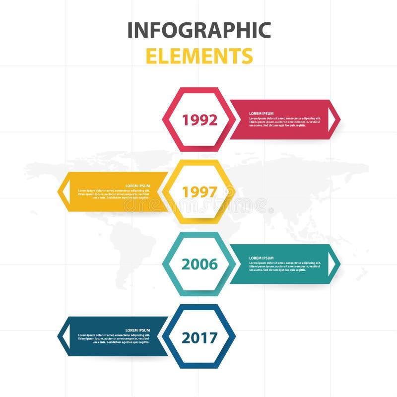 Calibre de processus de chronologie d'Infographic d'affaires, desgin coloré de zone de texte de bannière pour la présentation, illustration de vecteur
