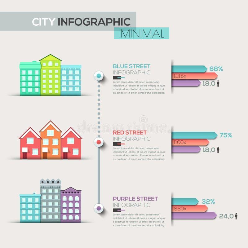 Calibre de Real Estate et histogrammes infographic illustration de vecteur
