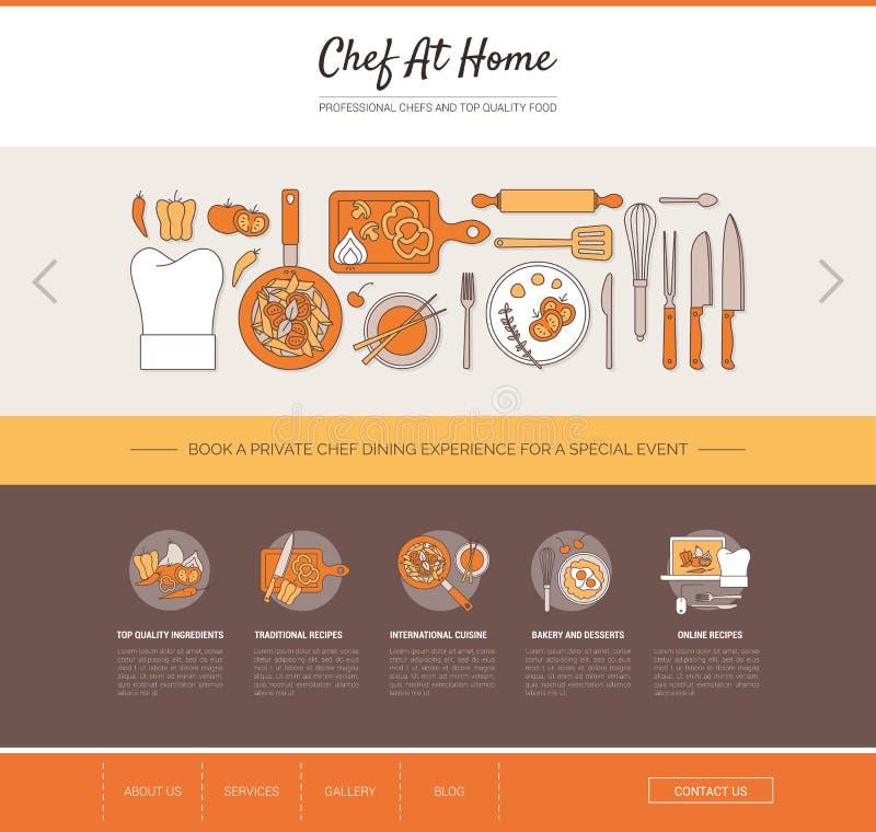 Calibre de Web de chef à la maison illustration stock