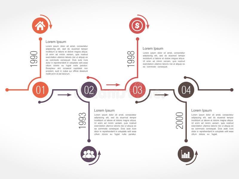 Calibre horizontal de conception de chronologie illustration stock