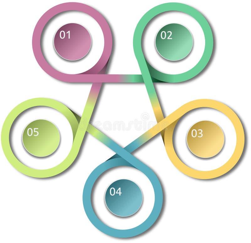 Calibre infographic d'arc-en-ciel d'options cycliques des cercles colorés cinq illustration libre de droits