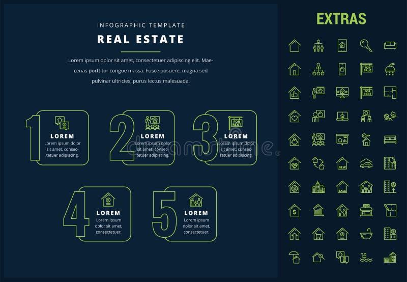Calibre infographic d'immobiliers, éléments, icônes illustration stock