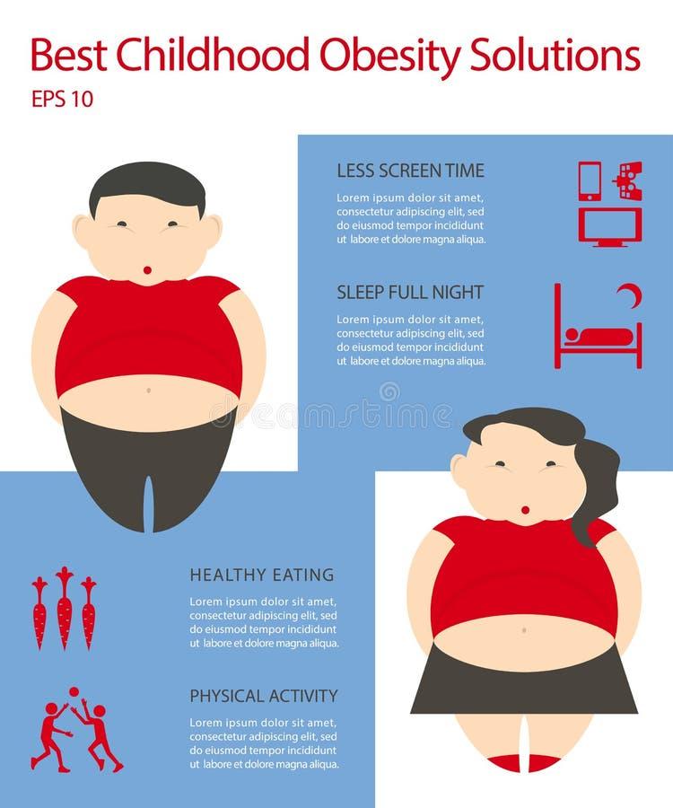 Calibre infographic d'obésité illustration libre de droits