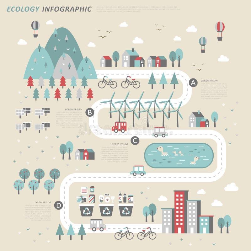 Calibre infographic de concept d'écologie illustration libre de droits