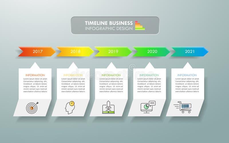 Calibre infographic de concept d'affaires de chronologie illustration de vecteur