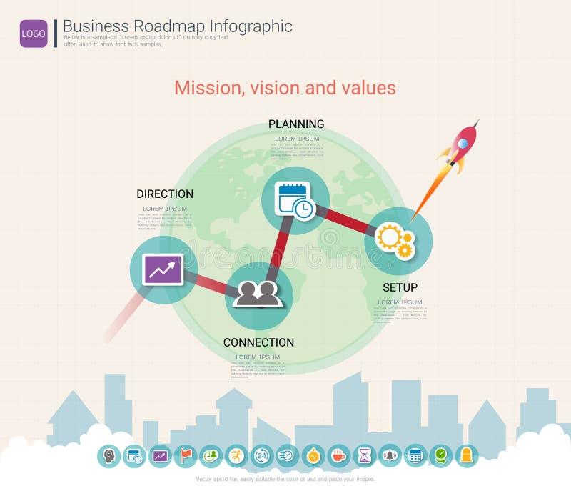 Calibre infographic de conception de chronologie de feuille de route illustration libre de droits