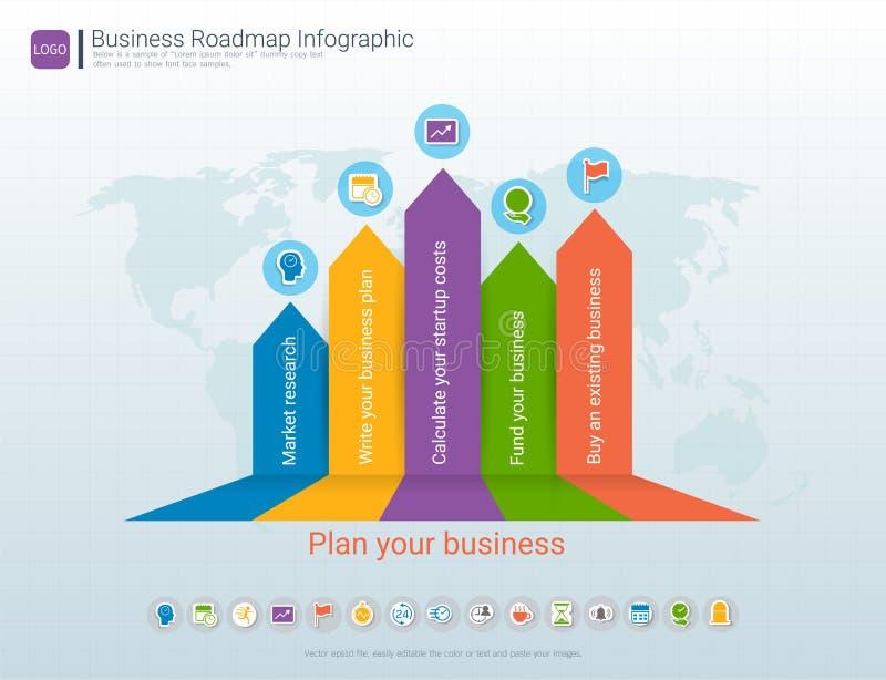 Calibre infographic de conception de chronologie de feuille de route, succès principal et présentation des ambitions de projet illustration de vecteur