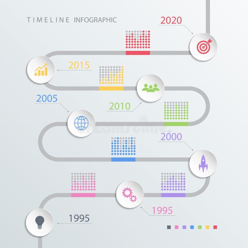Calibre infographic de conception de chronologie de route avec des icônes de couleur images stock