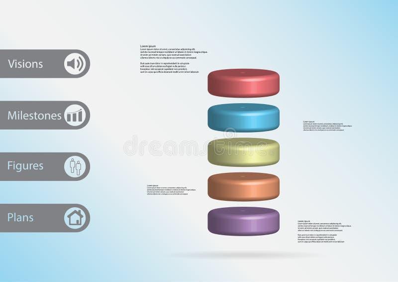 calibre infographic de l'illustration 3D avec le cylindre horizontalement divisé à cinq tranches de couleur illustration libre de droits