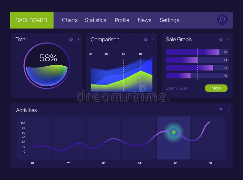 Calibre infographic de tableau de bord Maquette de gradient de vecteur Web design moderne d'UI Diagrammes en secteurs, barres, gr illustration stock