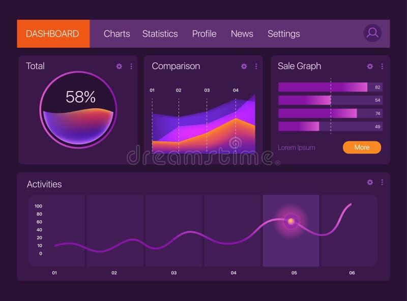 Calibre infographic de tableau de bord Maquette de gradient de vecteur Web design moderne d'UI Diagrammes en secteurs, barres, gr illustration de vecteur