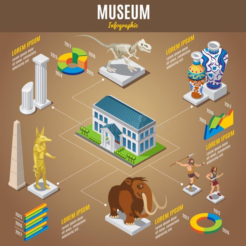 Calibre isométrique d'Infographic de musée illustration de vecteur